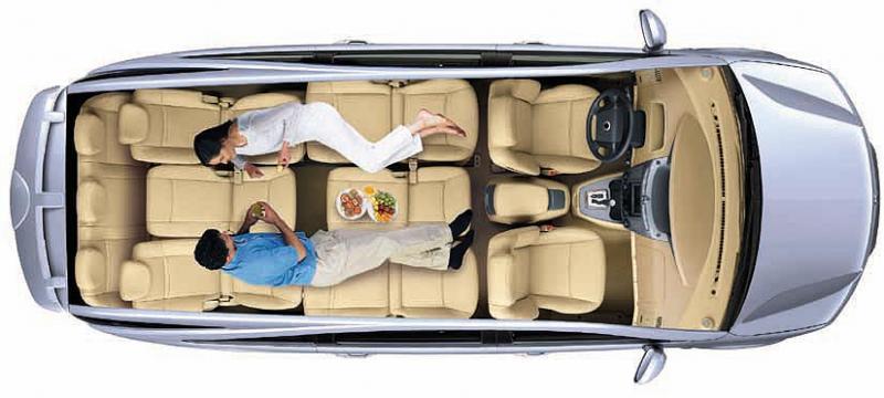 voiture familiale 7 places comparatif - revia multiservices