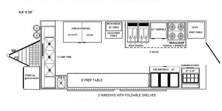 Plan amenagement food truck